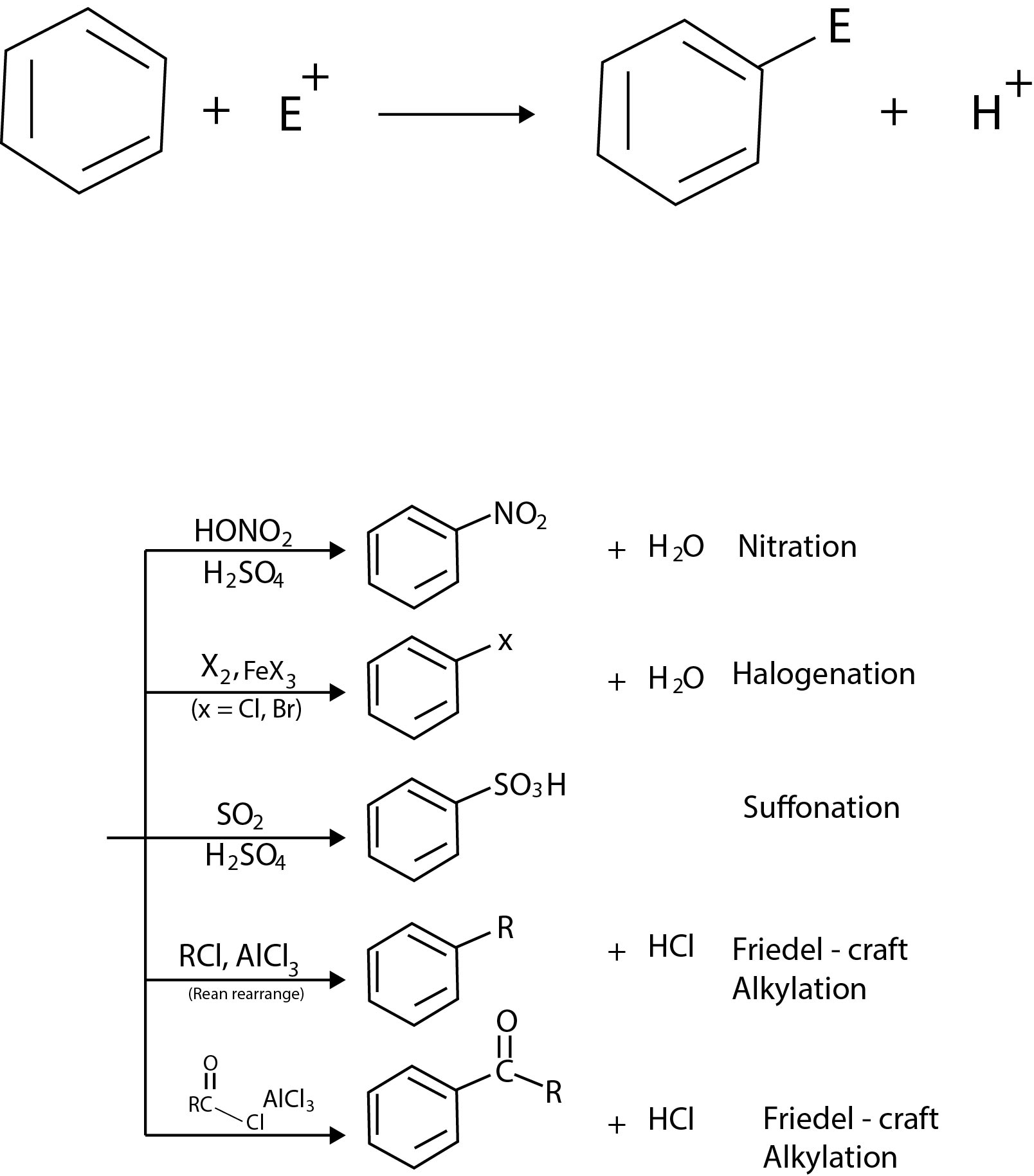 a paper on aromatic hydrocarbons Chapter 8 - alkenes, alkynes and aromatic polycyclic aromatic hydrocarbons 15 85 geometric isomers 18 opening essay.