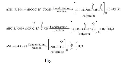 Chemistry METHODS OF POLYMERISATION (ADDITION AND CONDENSATION)