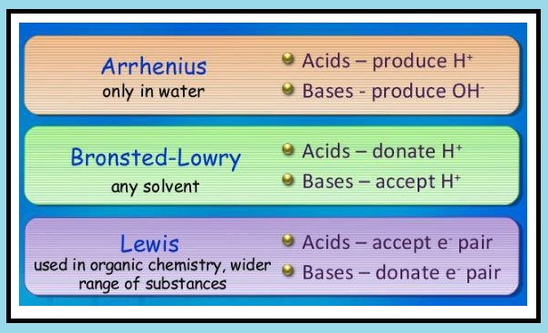 a description of acidity and the main causes of acidity Effects of acid rain overall, the environment and its inhabitants are adapted to survive within a certain acidity level when acid rain falls, it can dramatically alter the acidity level of the habitat and cause a great deal of damage.