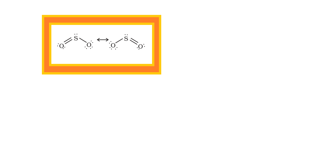 Chemistry Allotropic Forms of Sulphur and Sulphur Dioxide