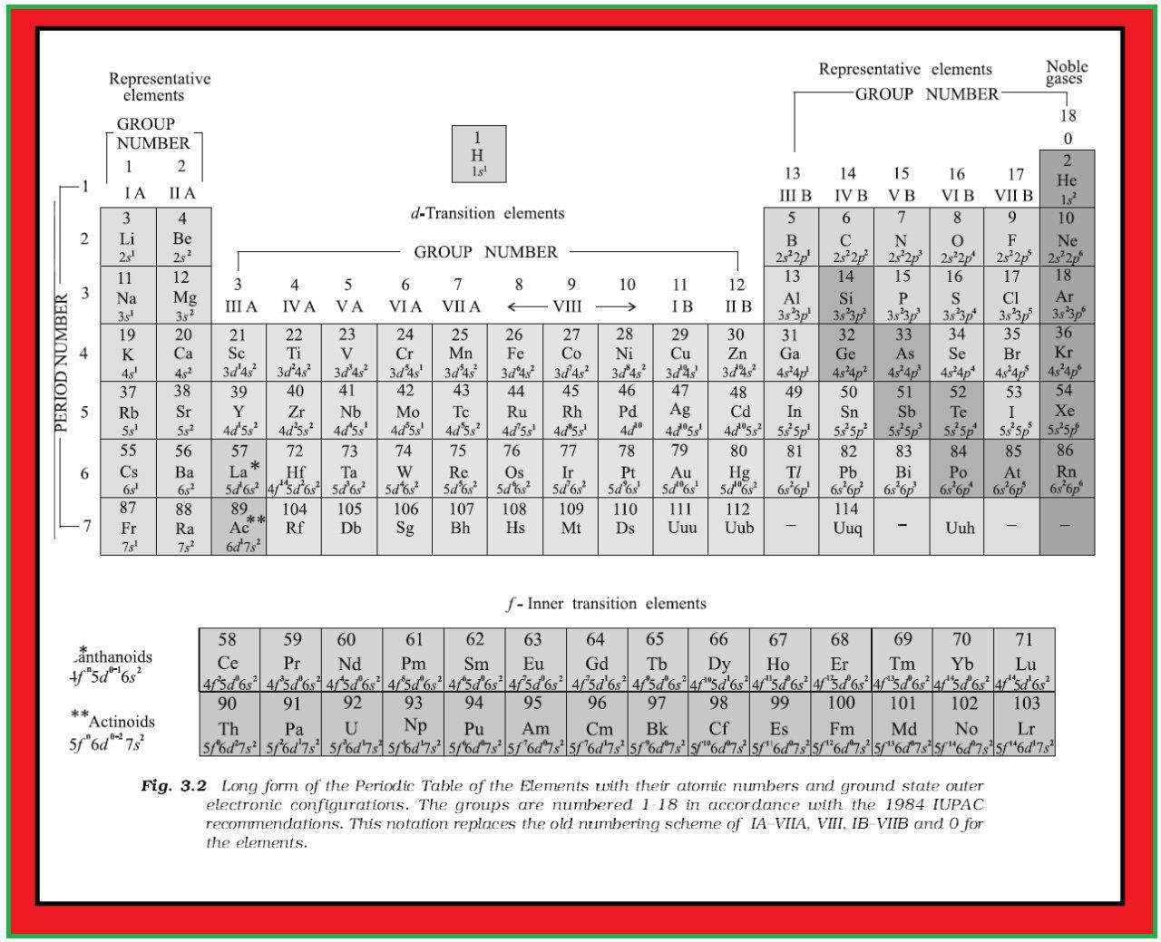 Periodic table of elements with groups image collections periodic table of elements with groups images periodic table images tm periodic table image collections periodic gamestrikefo Image collections