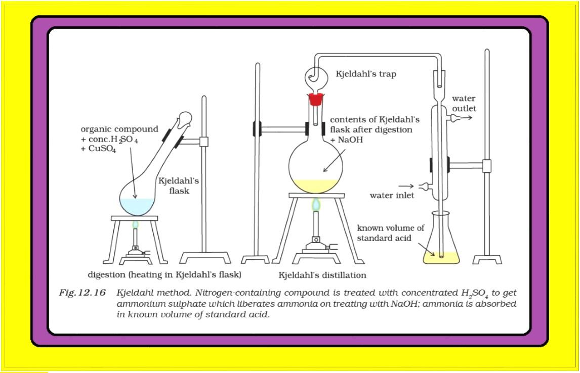 qualitative analysis of organic compounds pdf